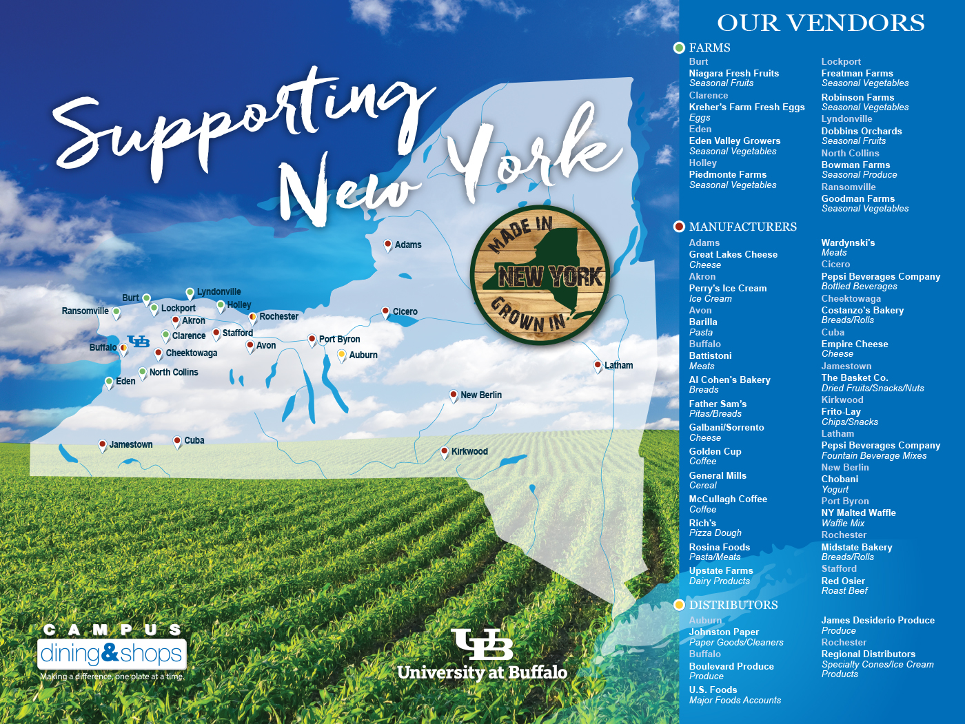 Supporting New York: List of Made in New York vendors