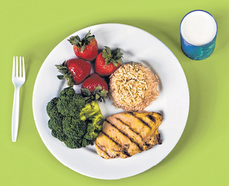 MyPlate food photo