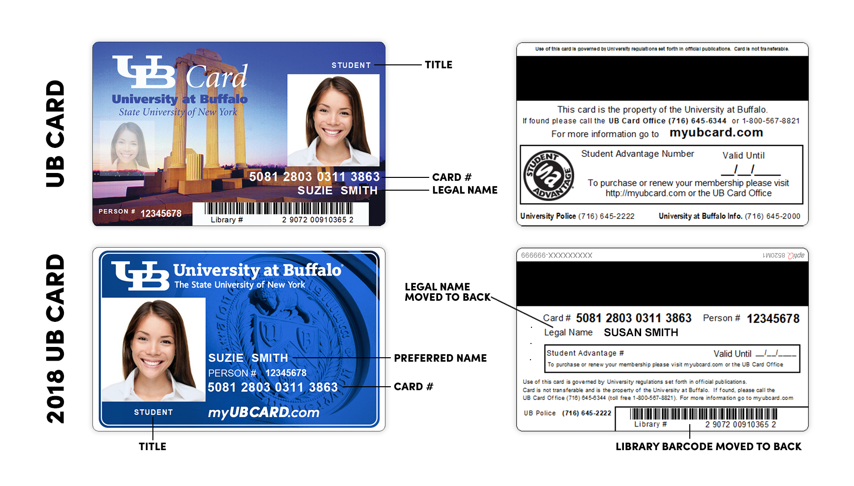 Legal name moved to back, preferred name on the front, library card barcode moved to the back.